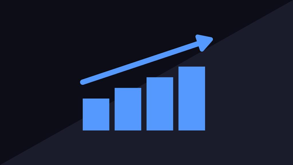 PPC - adwords - graf